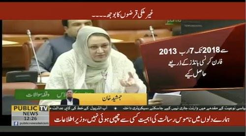 $9 billion to run the country, Asad Umer tells Senate