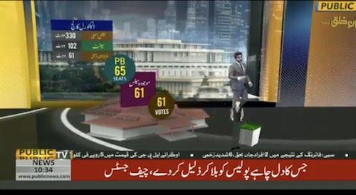Pakistan presidential elections tomorrow