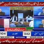 Presidential elections transmission by Ajmal Jami 1