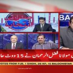 Political analysts opinion on presidential elections