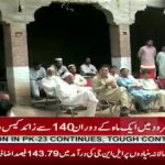Dengue virus spreads in KPK