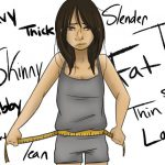 Dealing with Negative Body Image Issues