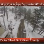 Rain is expected in different areas of Pakistan