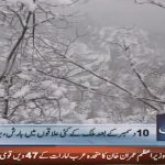 Rain and snow expected in Pakistan after 10th December