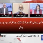 News Wise: Troubles for PMLN and PTI, Anti-Polio drive suffering, General Election 2018 free and fare?