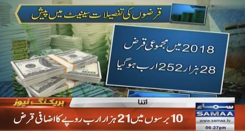 Total debt crossed over 28 Billion Dollars in 2018