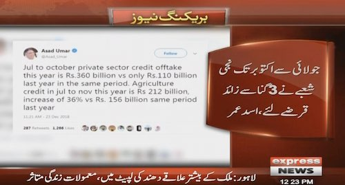 3 times increase in loans taken in private sector: Asad Umar