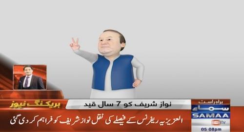 Nawaz Sharif sentenced for 7 years