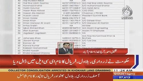 Bilawal and Zardari's name goes into ECL list