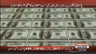 Negative rating for Pakistan's Banking System by MOODY's