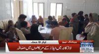 HIV Positive Cases Continue To Sore In Larkana