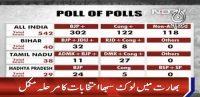 Most polls predict majority to BJP-led NDA