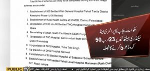Punjab to increase on health sector