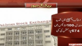 PSX decreases by 674 points