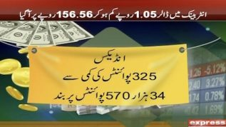 PSX decreases by 325 points