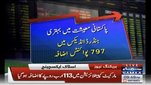 Pakistan Stock Exchange gains 797 point