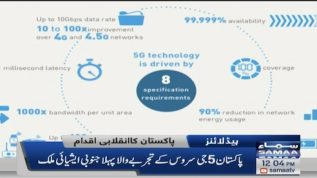 Chinese company Zong held its first successful 5G trials in Pakistan.