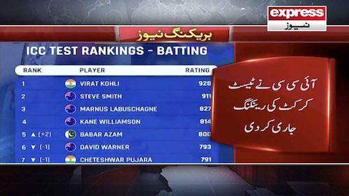 ICC nay test cricket ranking jari kar di