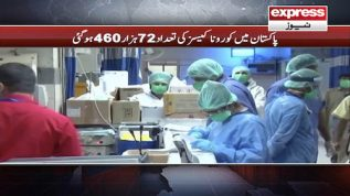 Latest update of Coronavirus cases in Pakistan